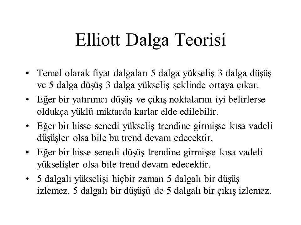 Elliott Dalga Teorisi •Temel olarak fiyat dalgaları 5 dalga yükseliş 3 dalga düşüş ve 5 dalga düşüş 3 dalga yükseliş şeklinde ortaya çıkar.