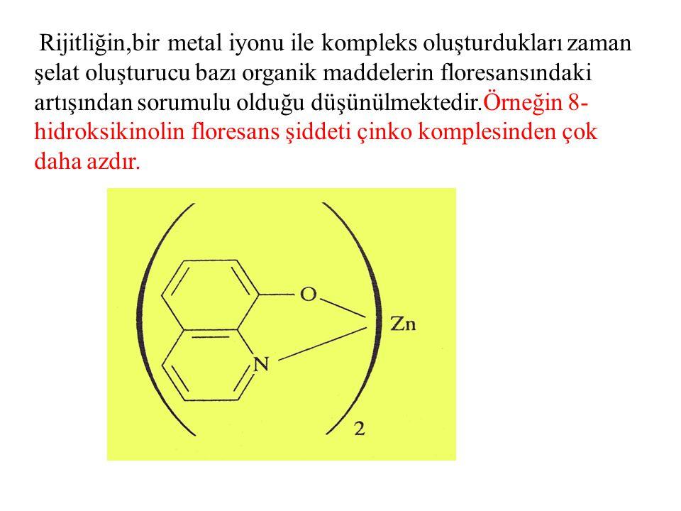 Rijitliğin,bir metal iyonu ile kompleks oluşturdukları zaman şelat oluşturucu bazı organik maddelerin floresansındaki artışından sorumulu olduğu düşün