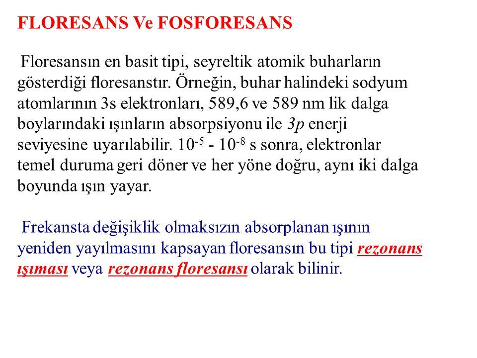paramanyetik olarak adlandırılır. FLORESANS Ve FOSFORESANS Floresansın en basit tipi, seyreltik atomik buharların gösterdiği floresanstır. Örneğin, bu
