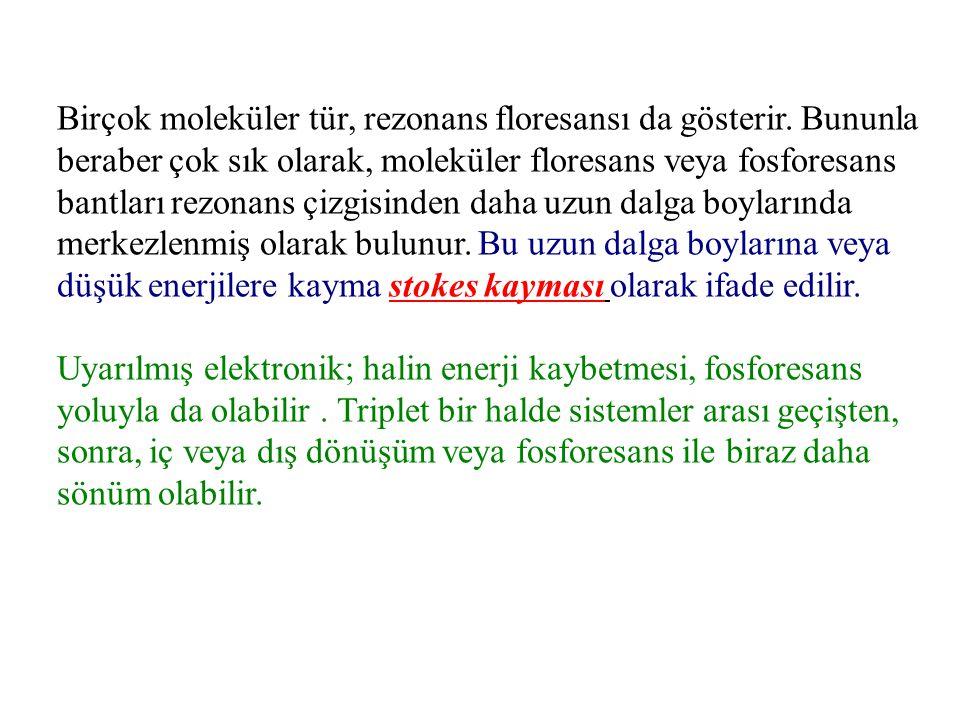 KOLLODİAL ORTAMDA KUMARİN-120 NİN FLORESANS ENERJİ TRANSFERİNİN İNCELENMESİ (Murat ACAR,Yüksek Lisans Tezi,Prof.
