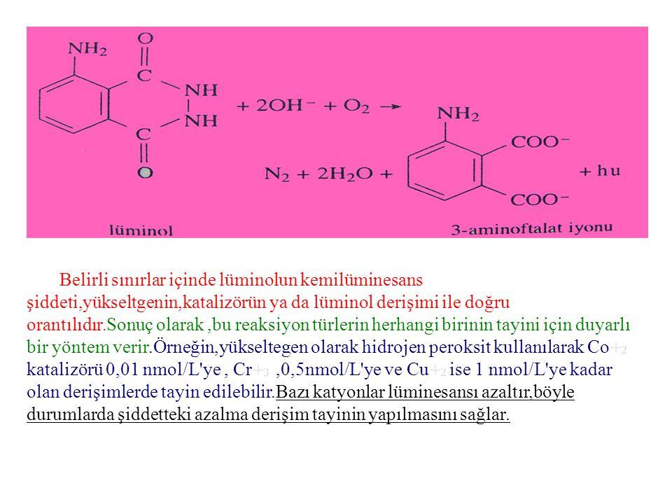 + 2 + 3 + 2 Belirli sınırlar içinde lüminolun kemilüminesans şiddeti,yükseltgenin,katalizörün ya da lüminol derişimi ile doğru orantılıdır.Sonuç olara