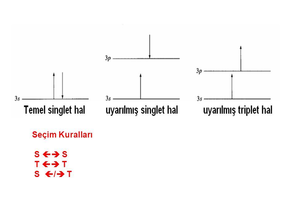 • Uyarılmış triplet halinin,karşısına gelen uyarılmış singlet halden daha düşük olduğuna dikkat edilmelidir.