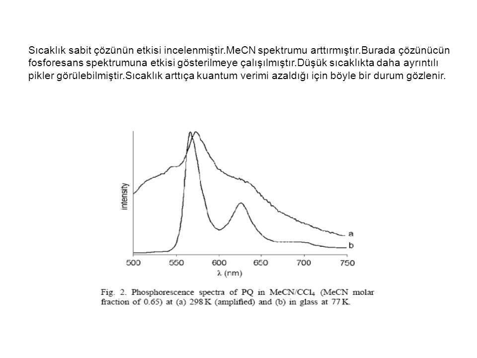 Sıcaklık sabit çözünün etkisi incelenmiştir.MeCN spektrumu arttırmıştır.Burada çözünücün fosforesans spektrumuna etkisi gösterilmeye çalışılmıştır.Düş