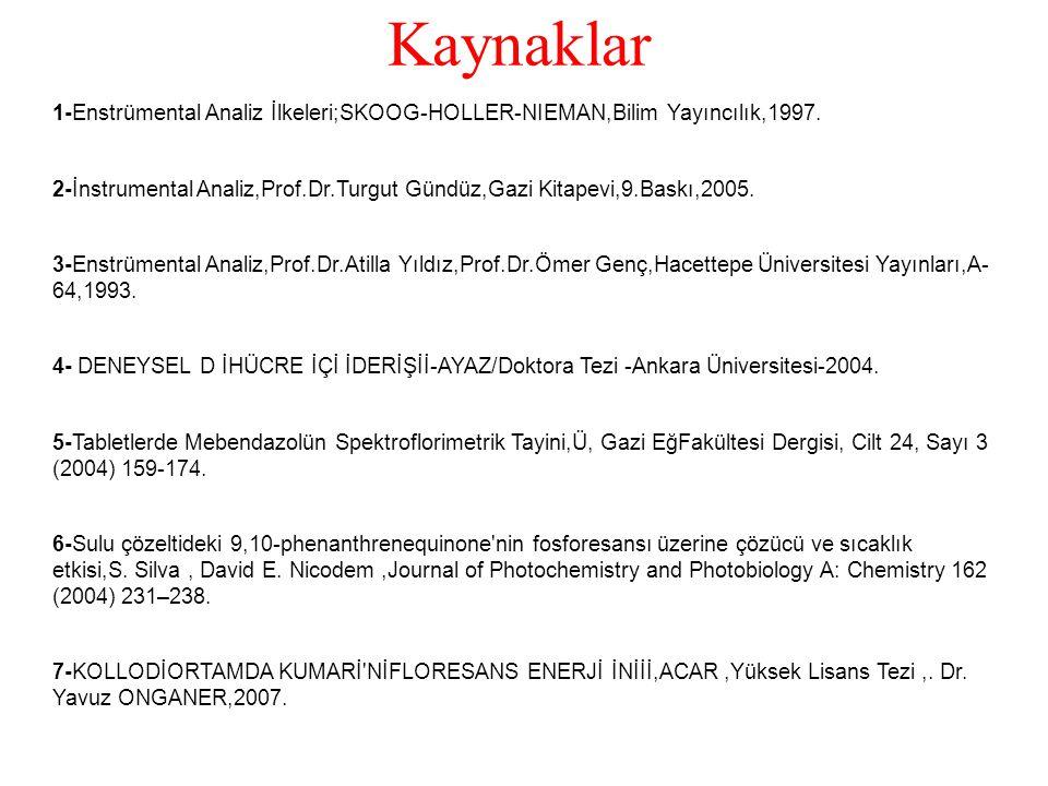 Kaynaklar 1-Enstrümental Analiz İlkeleri;SKOOG-HOLLER-NIEMAN,Bilim Yayıncılık,1997. 2-İnstrumental Analiz,Prof.Dr.Turgut Gündüz,Gazi Kitapevi,9.Baskı,