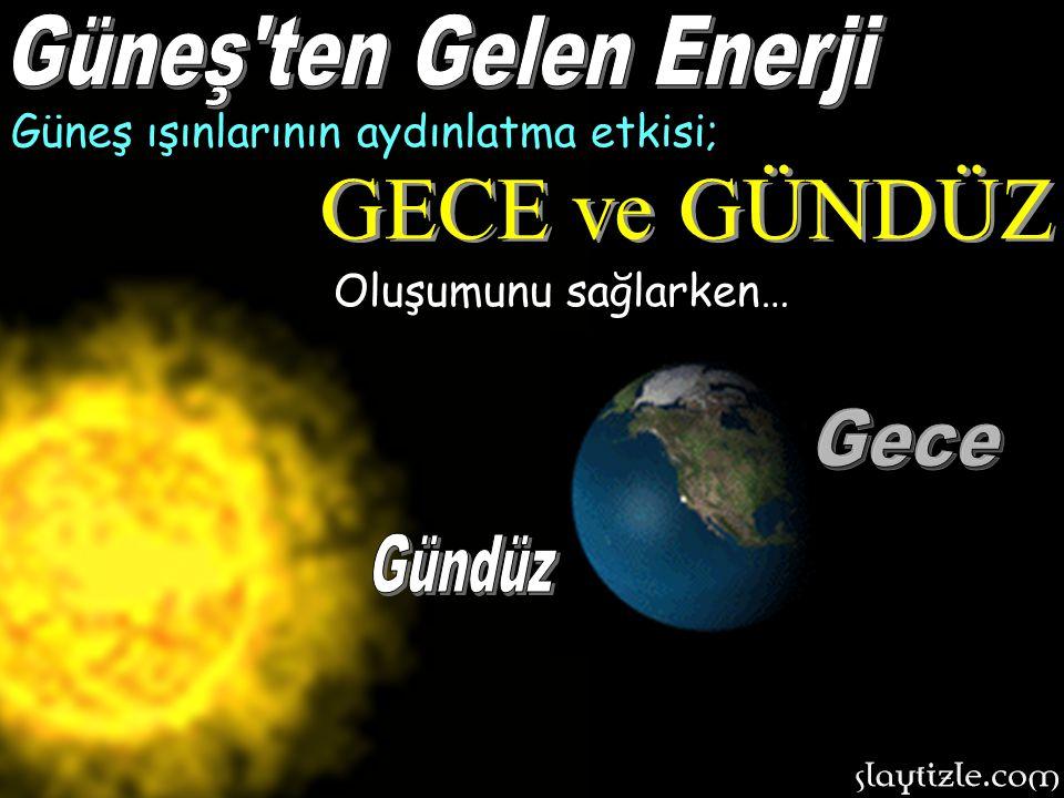 Güneş ışınlarının aydınlatma etkisi; Güneş ışınlarının aydınlatma etkisi; Oluşumunu sağlarken… Oluşumunu sağlarken…