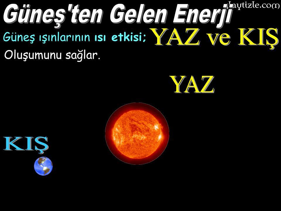 Güneş ışınlarının ısı etkisi; Güneş ışınlarının ısı etkisi; Oluşumunu sağlar. Oluşumunu sağlar.