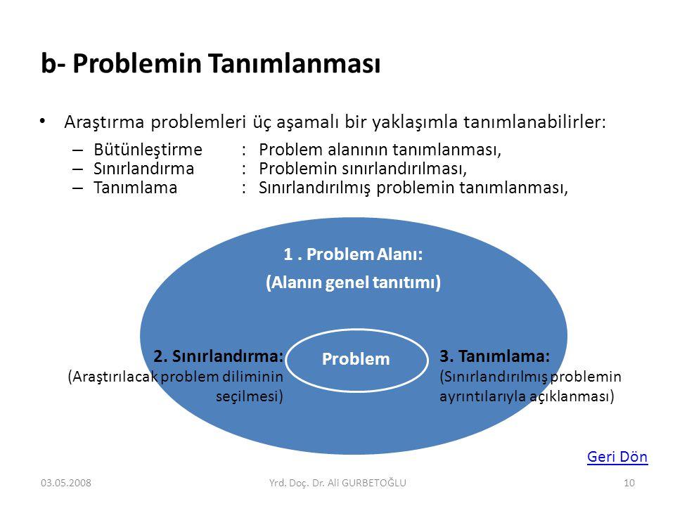 b- Problemin Tanımlanması • Araştırma problemleri üç aşamalı bir yaklaşımla tanımlanabilirler : – Bütünleştirme: Problem alanının tanımlanması, – Sını