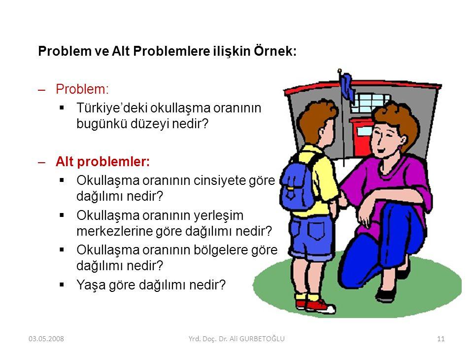 Problem ve Alt Problemlere ilişkin Örnek: –Problem:  Türkiye'deki okullaşma oranının bugünkü düzeyi nedir? –Alt problemler:  Okullaşma oranının cins