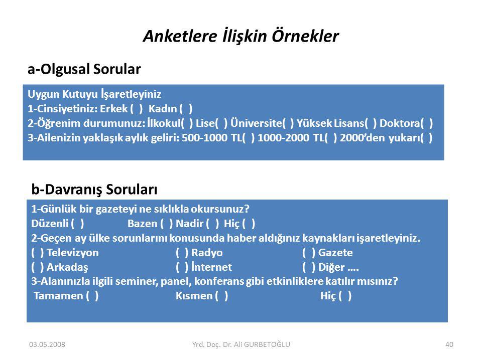 Anketlere İlişkin Örnekler Uygun Kutuyu İşaretleyiniz 1-Cinsiyetiniz: Erkek ( ) Kadın ( ) 2-Öğrenim durumunuz: İlkokul( ) Lise( ) Üniversite( ) Yüksek