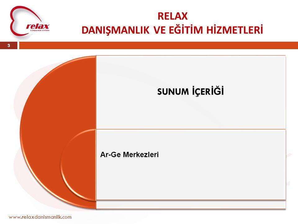 RELAX DANIŞMANLIK VE EĞİTİM HİZMETLERİ www.relaxdanismanlik.com 3 SUNUM İ ÇER İĞİ Ar-Ge Merkezleri