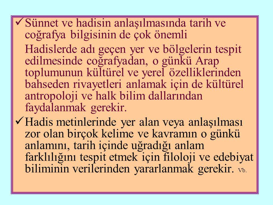 -Kur'an, Hz.