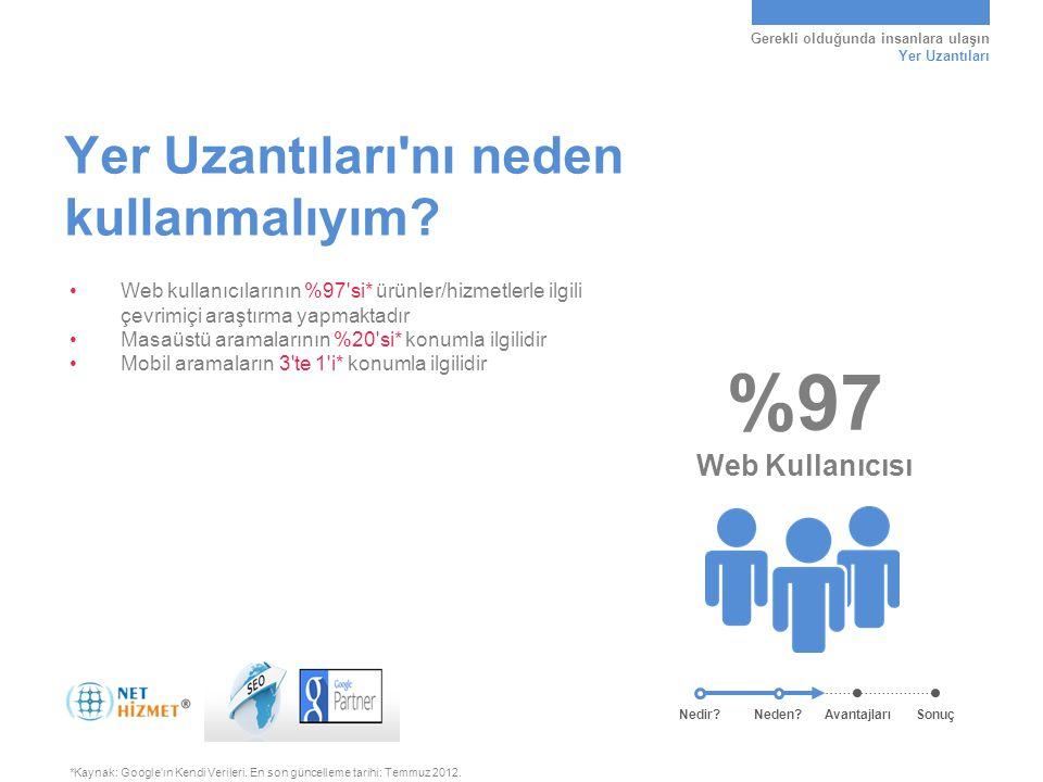 Gerekli olduğunda insanlara ulaşın Yer Uzantıları • Web kullanıcılarının %97'si* ürünler/hizmetlerle ilgili çevrimiçi araştırma yapmaktadır • Masaüstü
