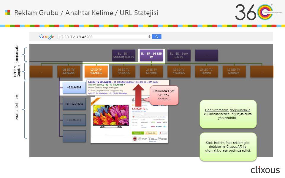 Reklam Grubu / Anahtar Kelime / URL Statejisi EL – BR – Samsung LED TV EL – BR – LG LED TV...