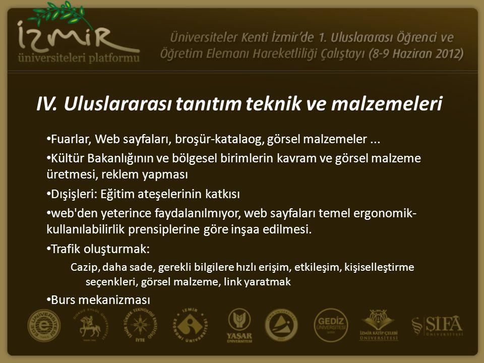 IV. Uluslararası tanıtım teknik ve malzemeleri • Fuarlar, Web sayfaları, broşür-katalaog, görsel malzemeler... • Kültür Bakanlığının ve bölgesel birim