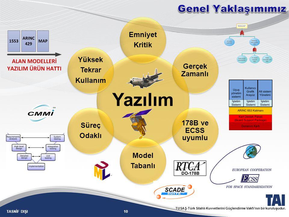 10TASNİF DIŞI TUSAŞ-Türk Silahlı Kuvvetlerini Güçlendirme Vakfı'nın bir kuruluşudur.