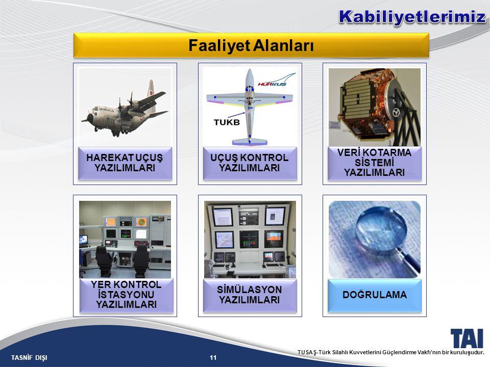 11TASNİF DIŞI TUSAŞ-Türk Silahlı Kuvvetlerini Güçlendirme Vakfı'nın bir kuruluşudur. HAREKAT UÇUŞ YAZILIMLARI UÇUŞ KONTROL YAZILIMLARI VERİ KOTARMA Sİ
