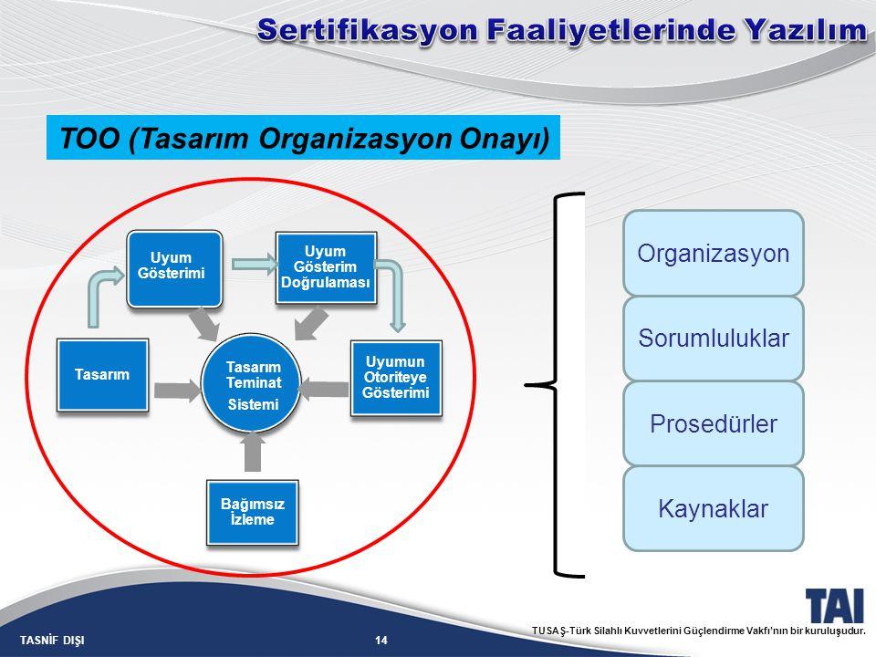 14TASNİF DIŞI TUSAŞ-Türk Silahlı Kuvvetlerini Güçlendirme Vakfı'nın bir kuruluşudur. Uyum Gösterim Doğrulaması Uyum Gösterimi Tasarım Teminat Sistemi