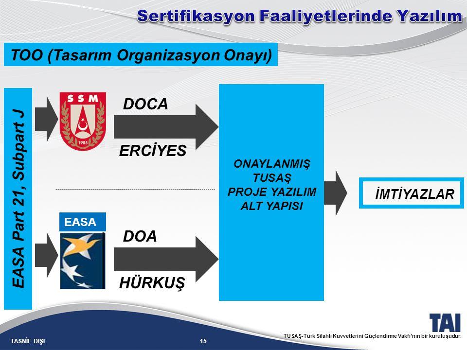 15TASNİF DIŞI TUSAŞ-Türk Silahlı Kuvvetlerini Güçlendirme Vakfı'nın bir kuruluşudur. EASA DOCA ERCİYES DOA HÜRKUŞ ONAYLANMIŞ TUSAŞ PROJE YAZILIM ALT Y