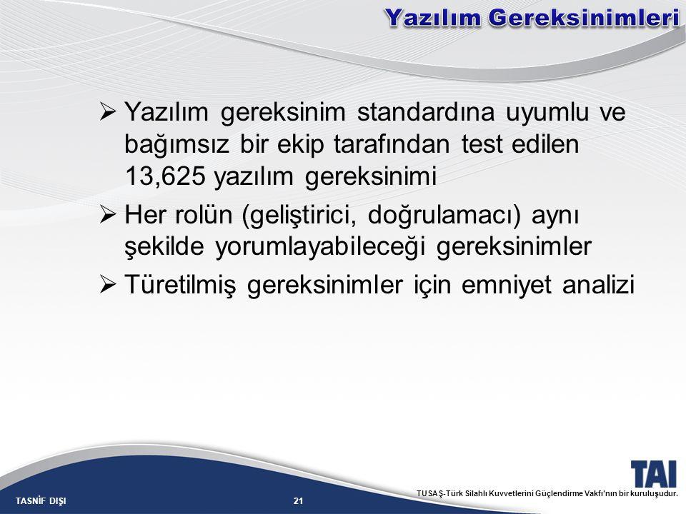 21TASNİF DIŞI TUSAŞ-Türk Silahlı Kuvvetlerini Güçlendirme Vakfı'nın bir kuruluşudur.  Yazılım gereksinim standardına uyumlu ve bağımsız bir ekip tara