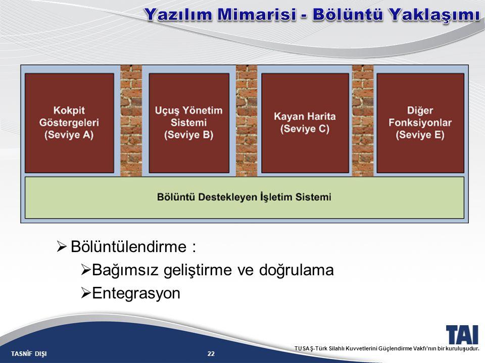 22TASNİF DIŞI TUSAŞ-Türk Silahlı Kuvvetlerini Güçlendirme Vakfı'nın bir kuruluşudur.  Bölüntülendirme :  Bağımsız geliştirme ve doğrulama  Entegras