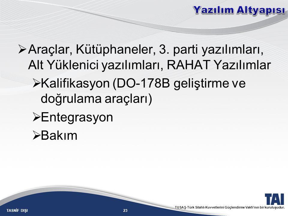 23TASNİF DIŞI TUSAŞ-Türk Silahlı Kuvvetlerini Güçlendirme Vakfı'nın bir kuruluşudur.  Araçlar, Kütüphaneler, 3. parti yazılımları, Alt Yüklenici yazı