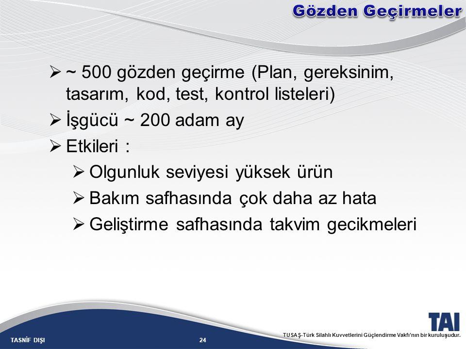 24TASNİF DIŞI TUSAŞ-Türk Silahlı Kuvvetlerini Güçlendirme Vakfı'nın bir kuruluşudur.  ~ 500 gözden geçirme (Plan, gereksinim, tasarım, kod, test, kon