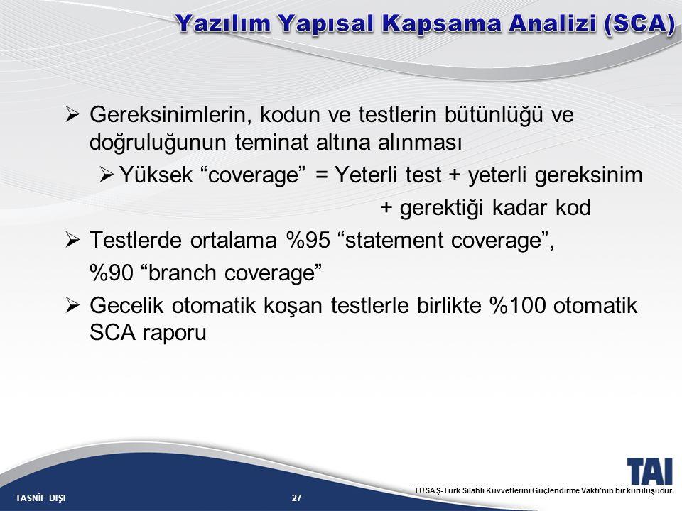 27TASNİF DIŞI TUSAŞ-Türk Silahlı Kuvvetlerini Güçlendirme Vakfı'nın bir kuruluşudur.  Gereksinimlerin, kodun ve testlerin bütünlüğü ve doğruluğunun t