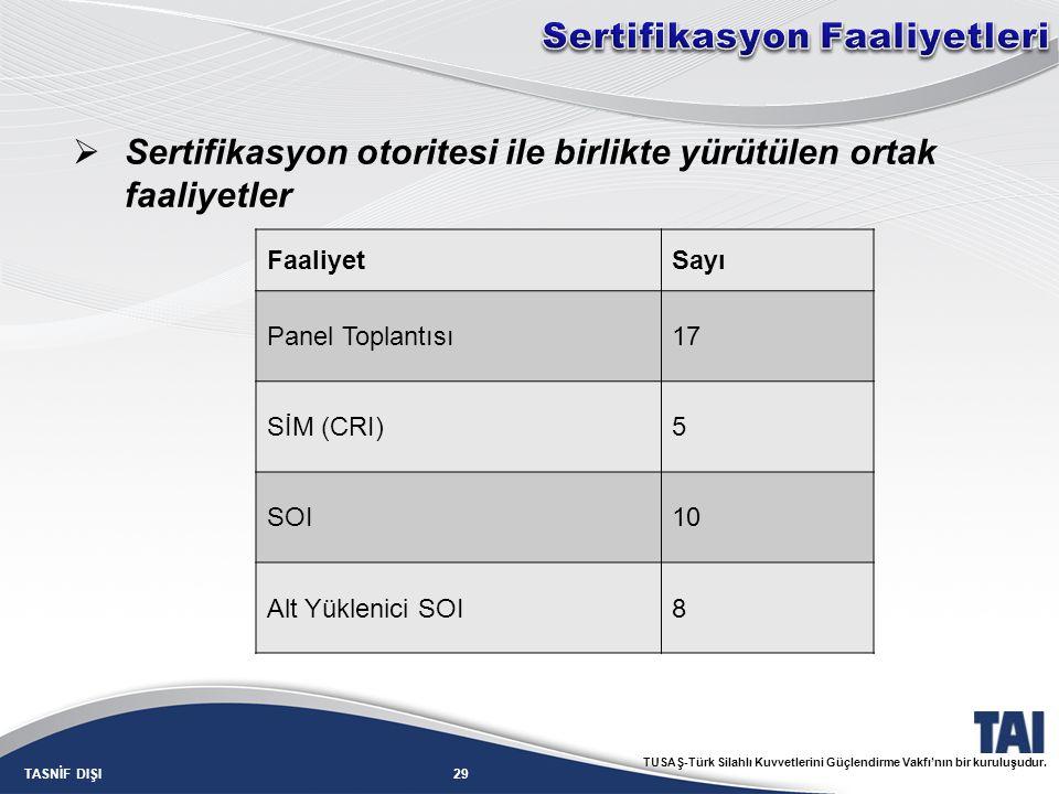29TASNİF DIŞI TUSAŞ-Türk Silahlı Kuvvetlerini Güçlendirme Vakfı'nın bir kuruluşudur.  Sertifikasyon otoritesi ile birlikte yürütülen ortak faaliyetle