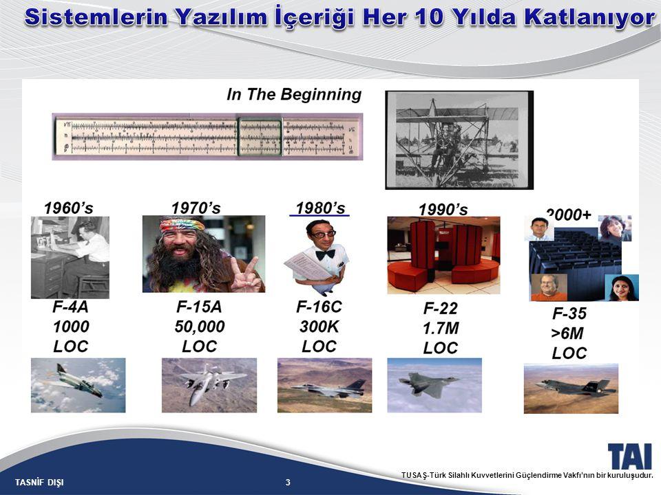 3TASNİF DIŞI TUSAŞ-Türk Silahlı Kuvvetlerini Güçlendirme Vakfı'nın bir kuruluşudur.