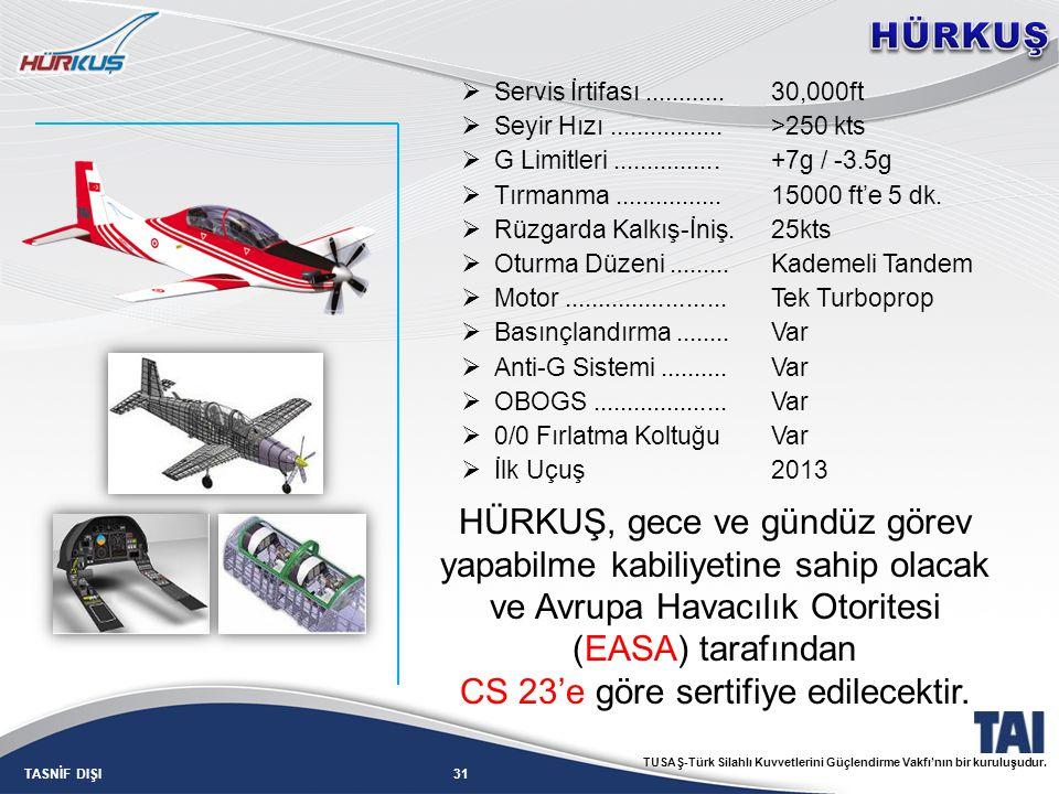 31TASNİF DIŞI TUSAŞ-Türk Silahlı Kuvvetlerini Güçlendirme Vakfı'nın bir kuruluşudur.  Servis İrtifası............30,000ft  Seyir Hızı...............