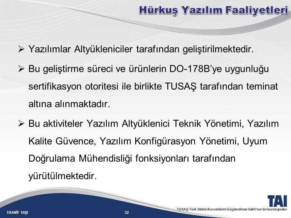 32TASNİF DIŞI TUSAŞ-Türk Silahlı Kuvvetlerini Güçlendirme Vakfı'nın bir kuruluşudur.  Yazılımlar Altyükleniciler tarafından geliştirilmektedir.  Bu