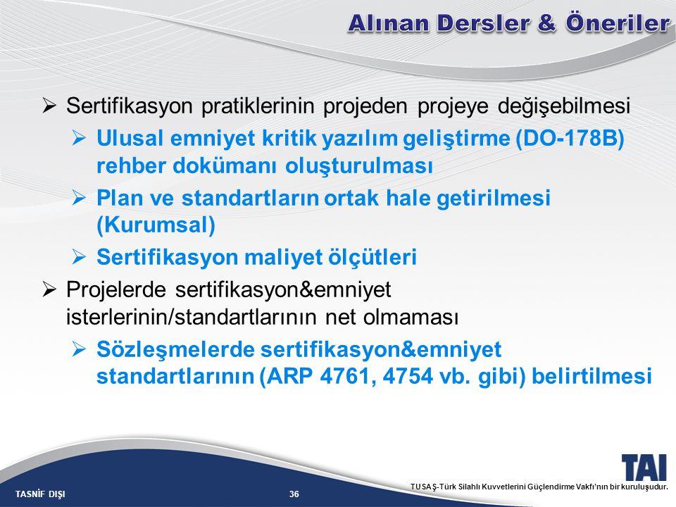 36TASNİF DIŞI TUSAŞ-Türk Silahlı Kuvvetlerini Güçlendirme Vakfı'nın bir kuruluşudur.  Sertifikasyon pratiklerinin projeden projeye değişebilmesi  Ul