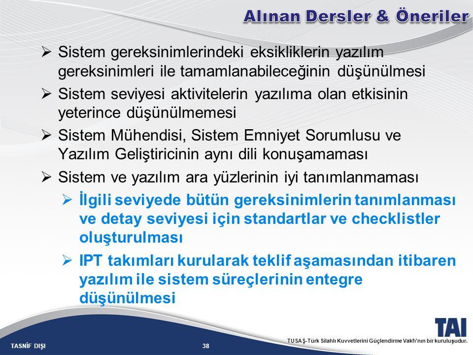 38TASNİF DIŞI TUSAŞ-Türk Silahlı Kuvvetlerini Güçlendirme Vakfı'nın bir kuruluşudur.  Sistem gereksinimlerindeki eksikliklerin yazılım gereksinimleri