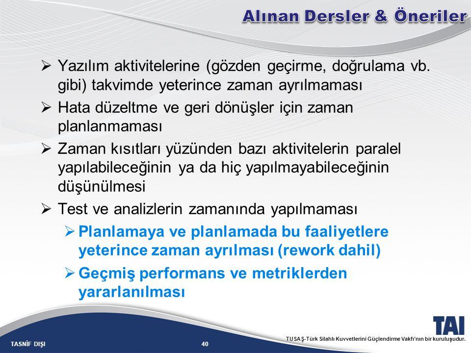40TASNİF DIŞI TUSAŞ-Türk Silahlı Kuvvetlerini Güçlendirme Vakfı'nın bir kuruluşudur.  Yazılım aktivitelerine (gözden geçirme, doğrulama vb. gibi) tak