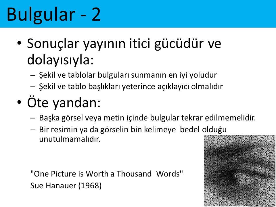 Bulgular - 2 • Sonuçlar yayının itici gücüdür ve dolayısıyla: – Şekil ve tablolar bulguları sunmanın en iyi yoludur – Şekil ve tablo başlıkları yeteri