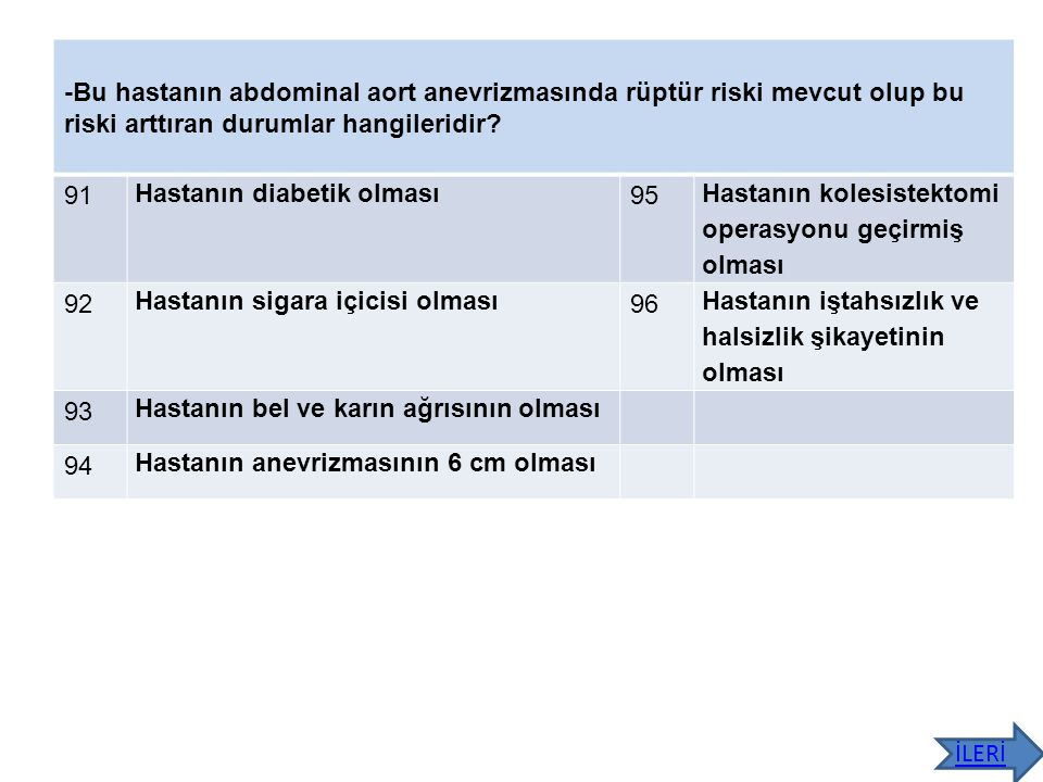 -Bu hastanın abdominal aort anevrizmasında rüptür riski mevcut olup bu riski arttıran durumlar hangileridir? 91 Hastanın diabetik olması 95 Hastanın k