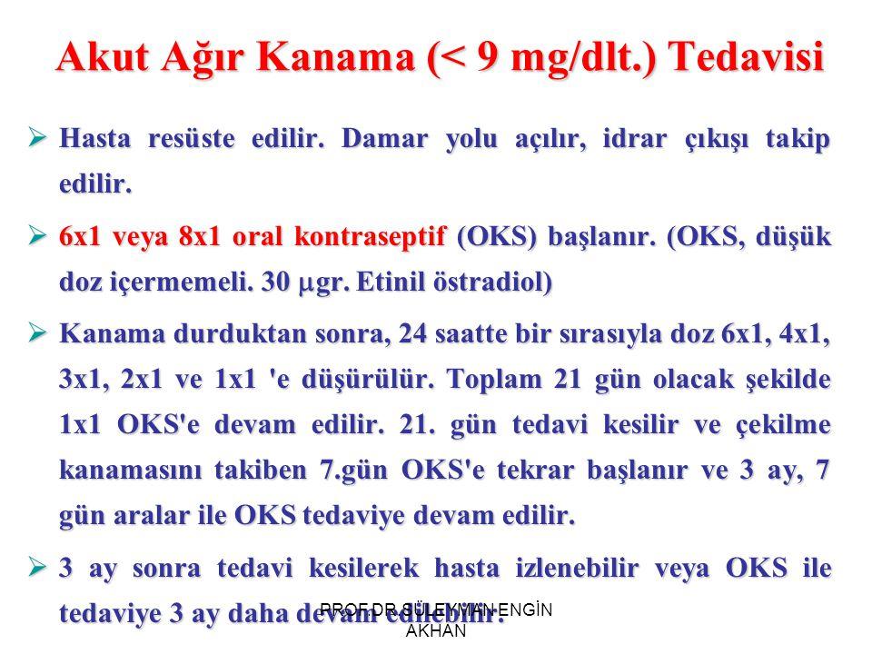 Akut Ağır Kanama (< 9 mg/dlt.) Tedavisi  Hasta resüste edilir. Damar yolu açılır, idrar çıkışı takip edilir.  6x1 veya 8x1 oral kontraseptif (OKS) b