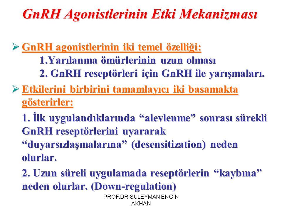GnRH Agonistlerinin Etki Mekanizması  GnRH agonistlerinin iki temel özelliği: 1.Yarılanma ömürlerinin uzun olması 2. GnRH reseptörleri için GnRH ile