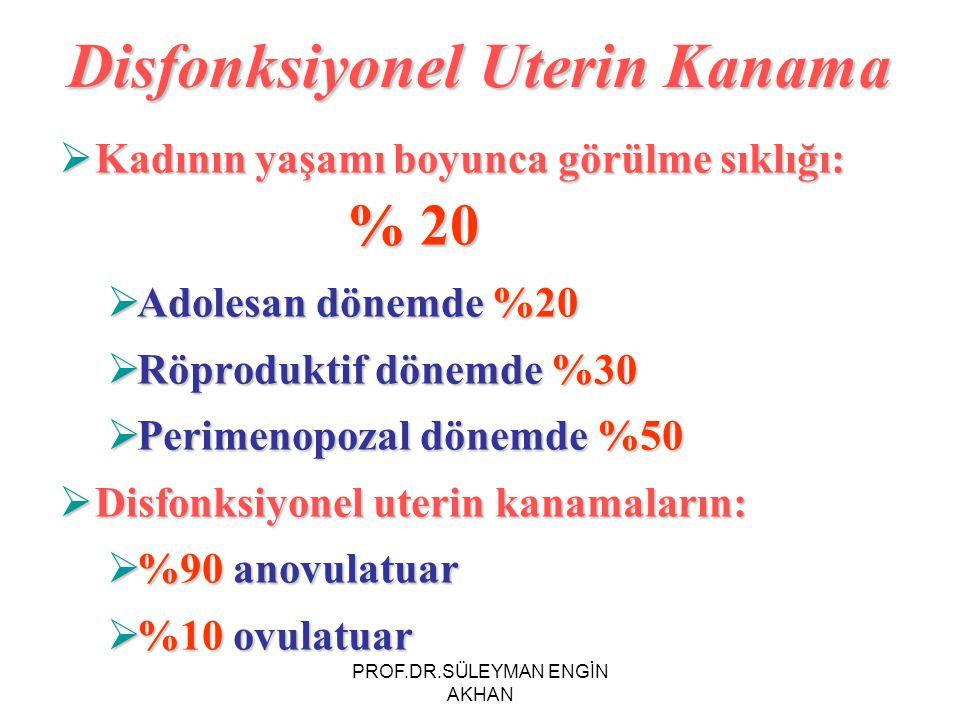 Disfonksiyonel Uterin Kanama  Kadının yaşamı boyunca görülme sıklığı: % 20  Adolesan dönemde %20  Röproduktif dönemde %30  Perimenopozal dönemde %50  Disfonksiyonel uterin kanamaların:  %90 anovulatuar  %10 ovulatuar PROF.DR.SÜLEYMAN ENGİN AKHAN
