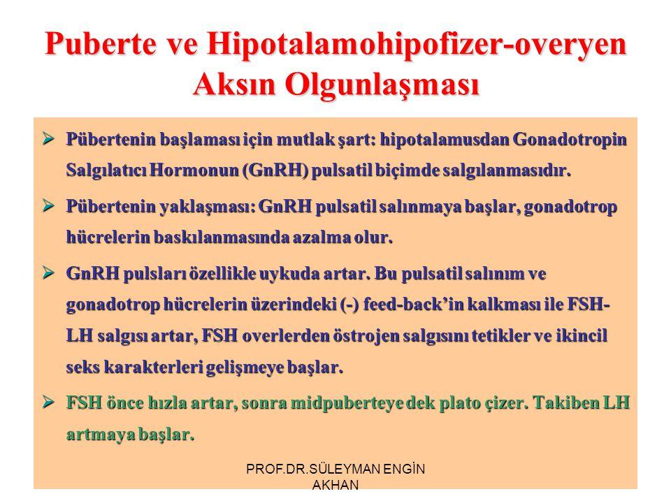 Puberte ve Hipotalamohipofizer-overyen Aksın Olgunlaşması  Pübertenin başlaması için mutlak şart: hipotalamusdan Gonadotropin Salgılatıcı Hormonun (G