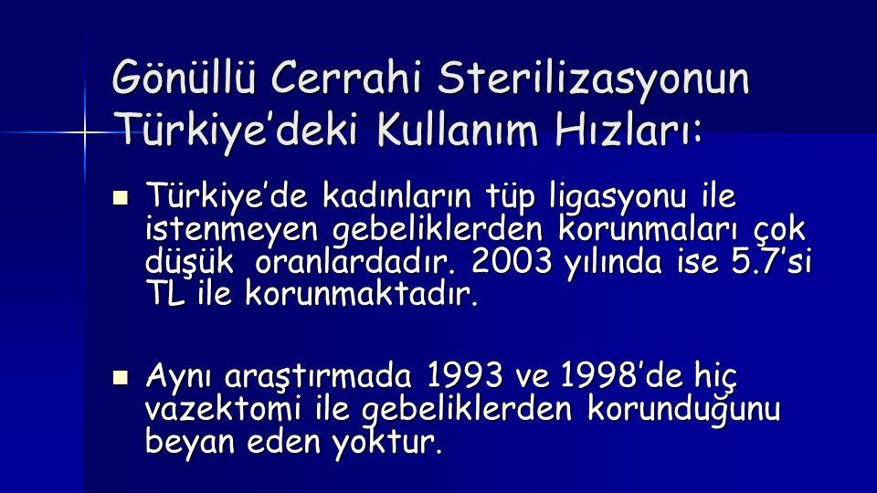 Gönüllü Cerrahi Sterilizasyonun Türkiye'deki Kullanım Hızları:  Türkiye'de kadınların tüp ligasyonu ile istenmeyen gebeliklerden korunmaları çok düşü