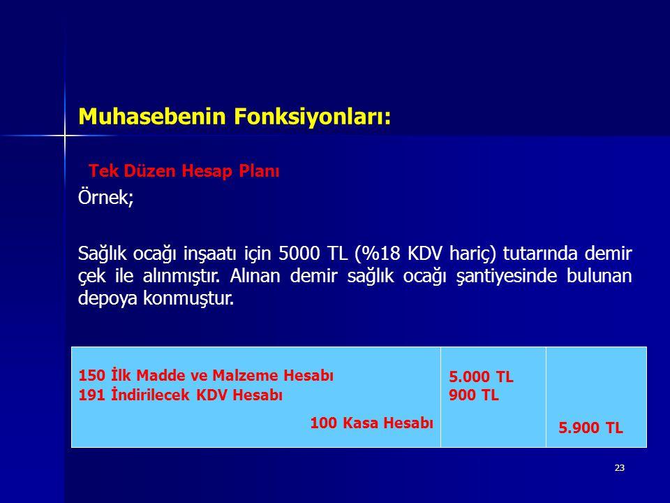23 Örnek; Sağlık ocağı inşaatı için 5000 TL (%18 KDV hariç) tutarında demir çek ile alınmıştır. Alınan demir sağlık ocağı şantiyesinde bulunan depoya