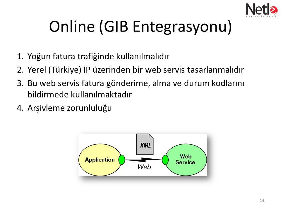 Online (GIB Entegrasyonu) 1.Yoğun fatura trafiğinde kullanılmalıdır 2.Yerel (Türkiye) IP üzerinden bir web servis tasarlanmalıdır 3.Bu web servis fatura gönderime, alma ve durum kodlarını bildirmede kullanılmaktadır 4.Arşivleme zorunluluğu 14
