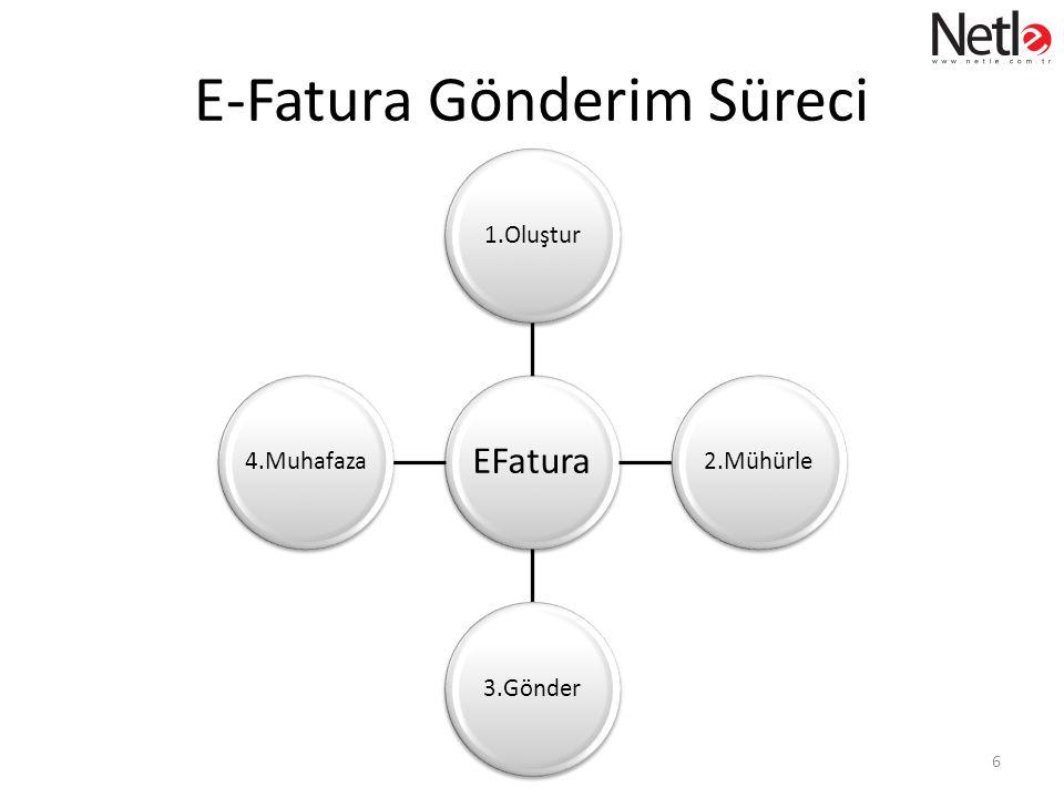 E-Fatura Gönderim Süreci EFatura 1.Oluştur2.Mühürle3.Gönder4.Muhafaza 6