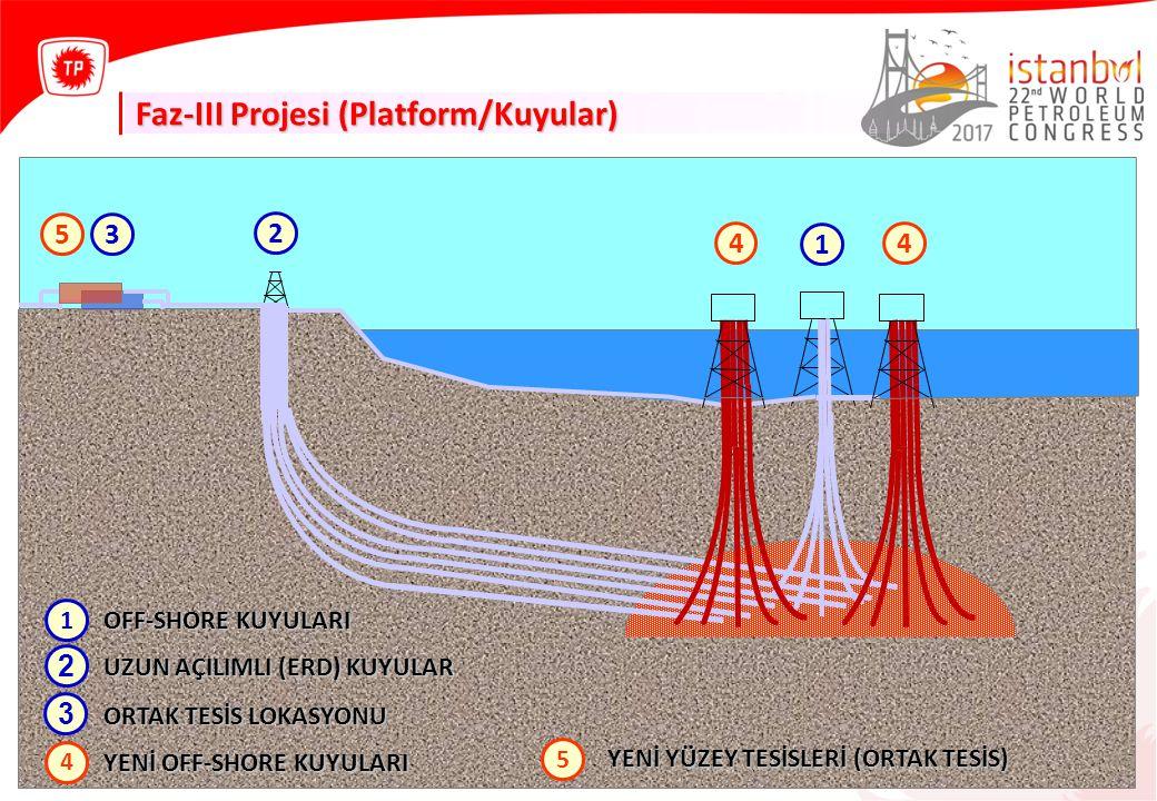 Faz-III Projesi (Platform/Kuyular) 2 3 1 2 3 54 1 OFF-SHORE KUYULARI UZUN AÇILIMLI (ERD) KUYULAR ORTAK TESİS LOKASYONU 5 YENİ YÜZEY TESİSLERİ (ORTAK TESİS) 4 YENİ OFF-SHORE KUYULARI 4