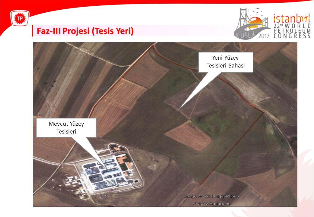 Faz-III Projesi (Tesis Yeri) Yeni Yüzey Tesisleri Sahası Mevcut Yüzey Tesisleri