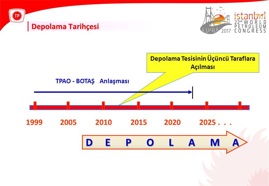 1999 2005 2010 2015 2020 2025...