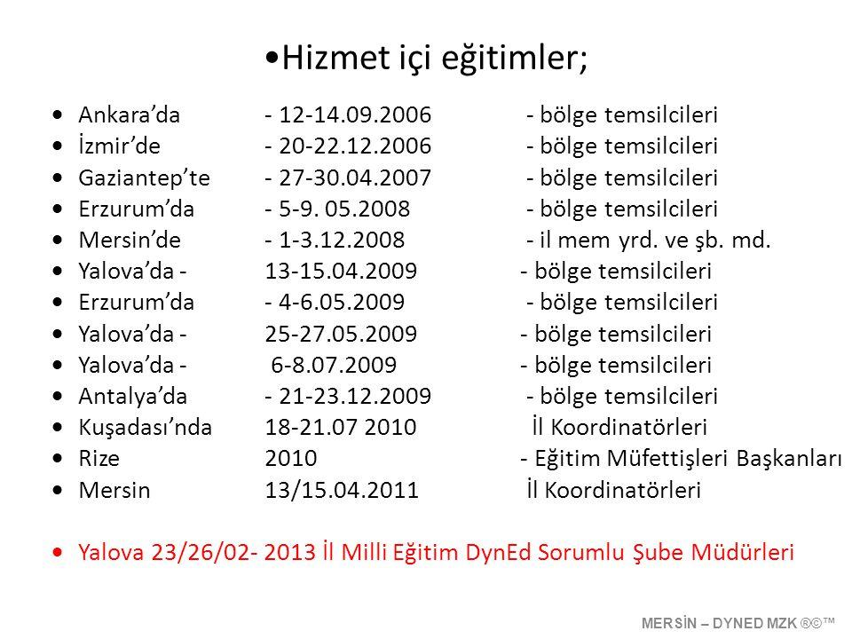 •Hizmet içi eğitimler;  Ankara'da- 12-14.09.2006 - bölge temsilcileri  İzmir'de- 20-22.12.2006 - bölge temsilcileri  Gaziantep'te- 27-30.04.2007 - bölge temsilcileri  Erzurum'da- 5-9.