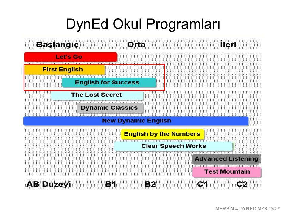 DynEd Okul Programları MERSİN – DYNED MZK ®©™