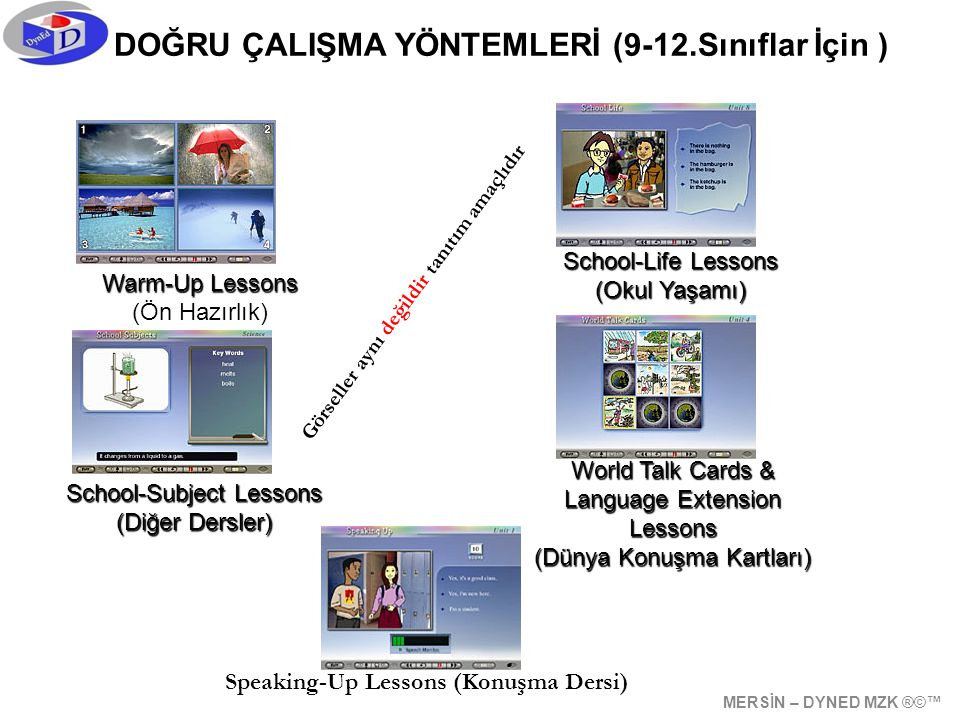 DOĞRU ÇALIŞMA YÖNTEMLERİ (9-12.Sınıflar İçin ) School-Life Lessons (Okul Yaşamı) School-Subject Lessons (Diğer Dersler) World Talk Cards & Language Extension Lessons (Dünya Konuşma Kartları) Speaking-Up Lessons (Konuşma Dersi) Warm-Up Lessons (Ön Hazırlık) MERSİN – DYNED MZK ®©™ Görseller aynı değildir tanıtım amaçlıdır
